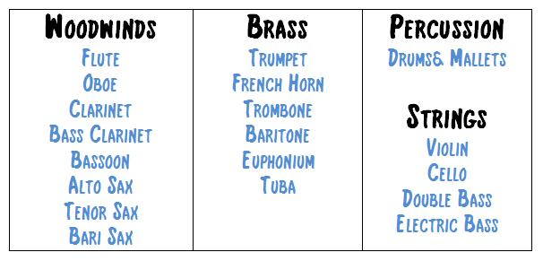 Instrument Choices-jpg